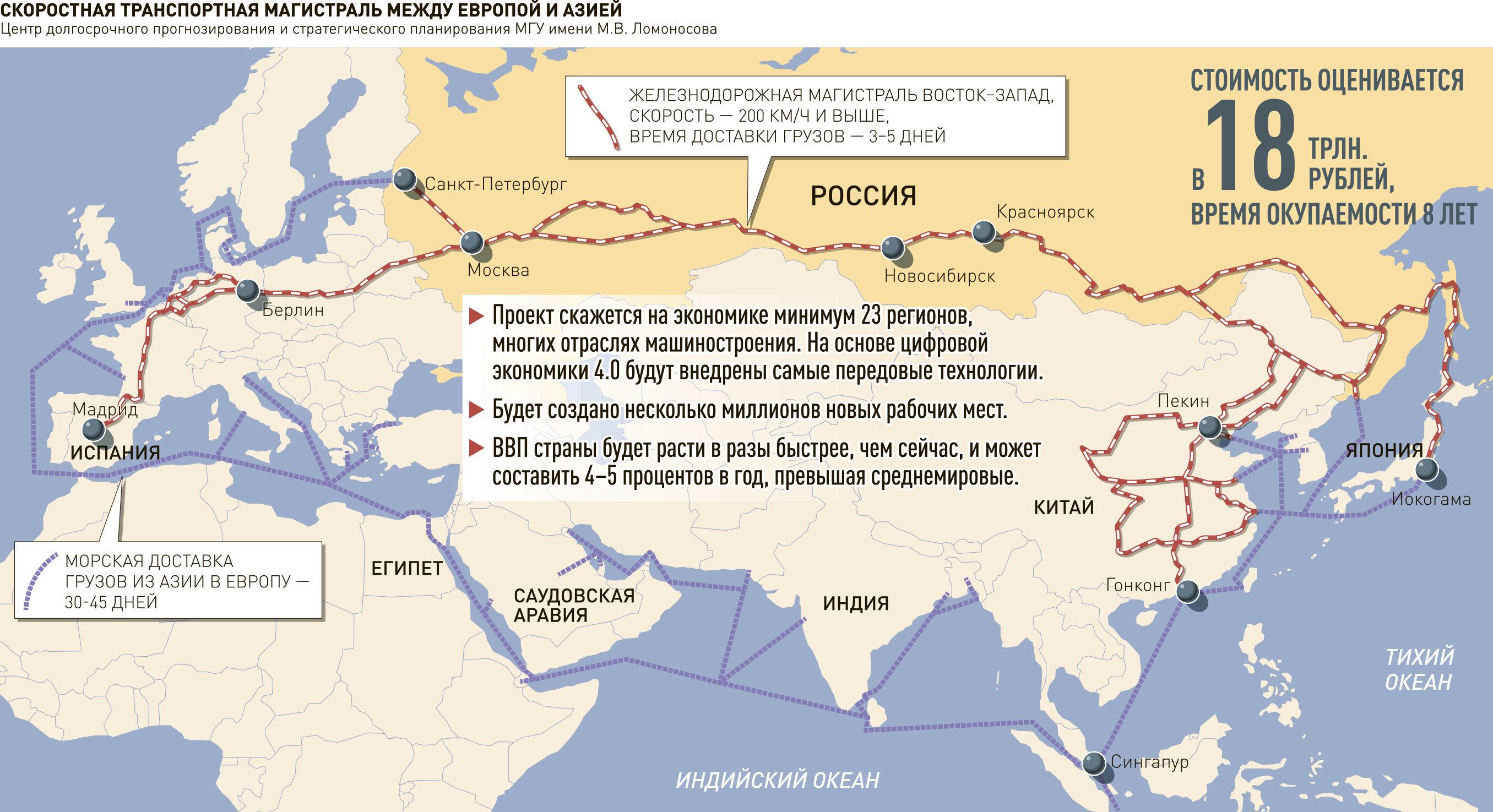 Справка в бассейн купить в Москве Царицыно с доставкой сао